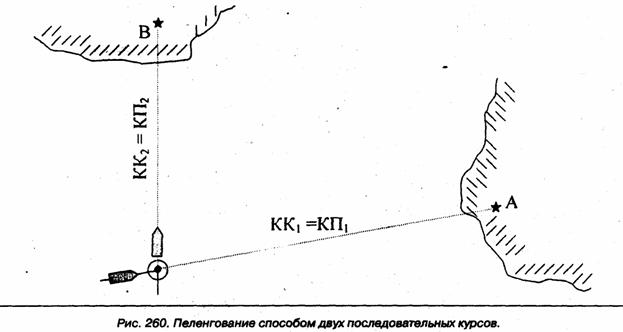 справочник телефонов г наб челны